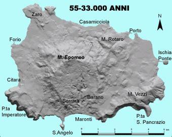 Ischia  Storia Eruttiva
