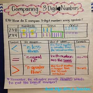 6 Things You Must Know About Anchor Charts