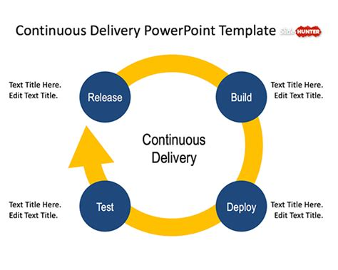 continuous delivery powerpoint template