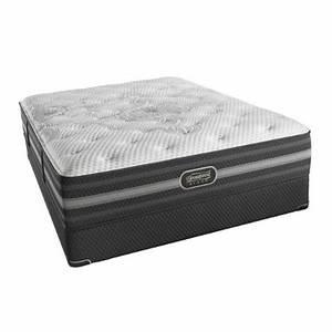 Desiree Full Size Plush Mattress And Standard Box Spring