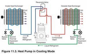 Air Source Heat Pump Forum Photos