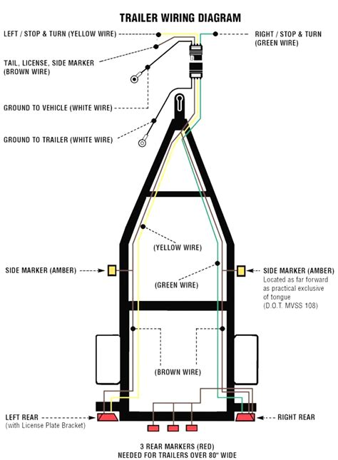 karavan boat trailer wiring diagram trailer wiring diagram