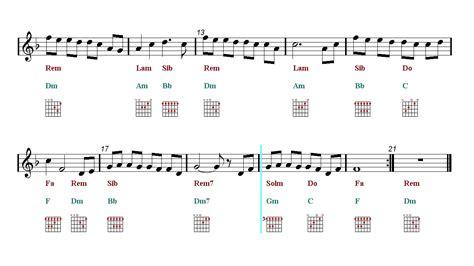 Guitar Chords Tutorial