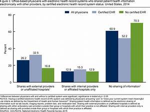 Products Data Briefs Number 236 January 2016