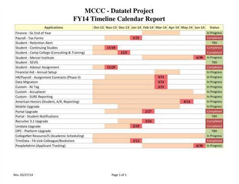 construction calendar templates   format