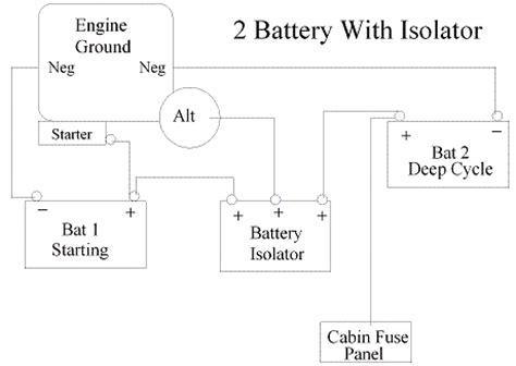 marine battery isolator
