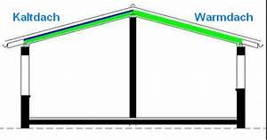 Aufbau Dämmung Dach : kaltdach warmdach aufbau d mmung und bel ftung ~ Whattoseeinmadrid.com Haus und Dekorationen