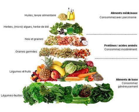 cuisine vivante pour une santé optimale les 25 meilleures idées de la catégorie pyramide