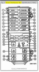 1991 Ford F150 Wiring Diagram