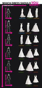 Wedding dress tips how to find the perfect dress for you for What wedding dress is right for me