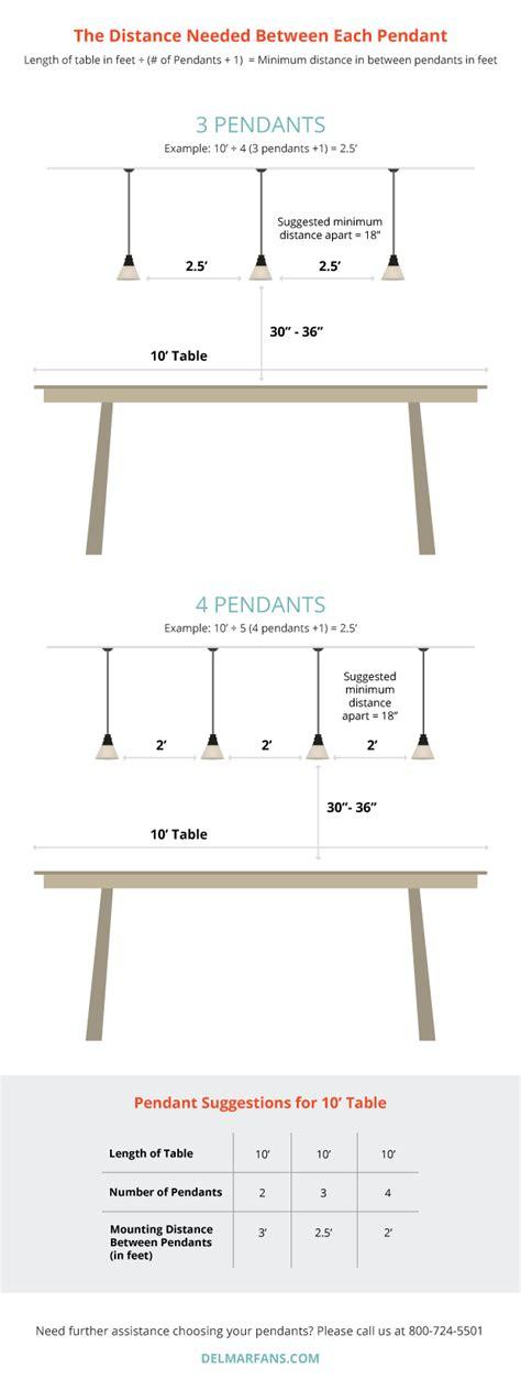Kitchen Island Lighting Design - what size how many pendants do i need delmarfans com