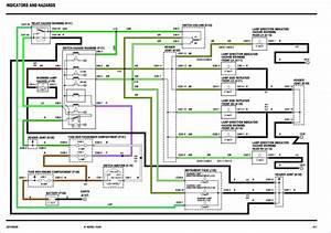 Land Rover 90 Wiring Diagram - Wiring Diagrams Image Free