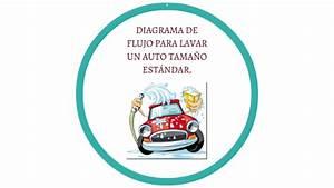 Diagrama De Flujo Para Lavar Un Auto  By Alicia De La