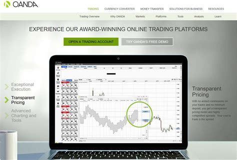 best forex trading platform demo account best day trading simulators and demo accounts