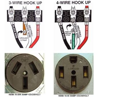 220v Outlet Wiring Diagram Pertaining To 220v Wiring