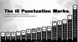 It's National Punctuation Day!?! - Pee-wee's blog