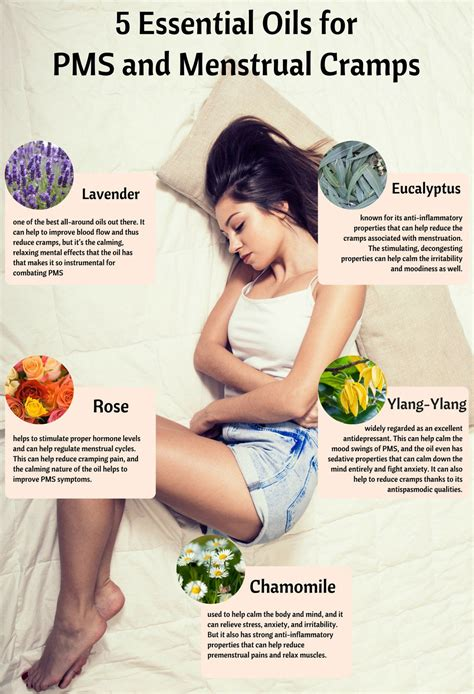 What Foods Help With Severe Menstrual Cramps Foodfashco