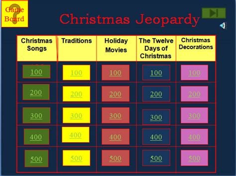 Bible Jeopardy Powerpoint Template by Bible Jeopardy Powerpoint Template Cpadreams Info