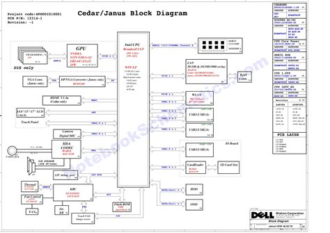 Wiring Diagram For Dell Power Supply Free by Computer Power Supply Atx Pinouts Schematics Reviews