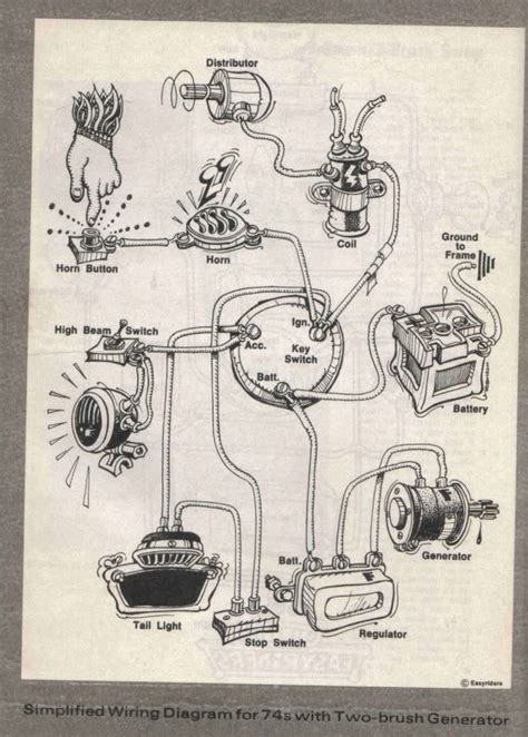 idiots guide  making   motorcycle wiring harness triumph forum triumph rat