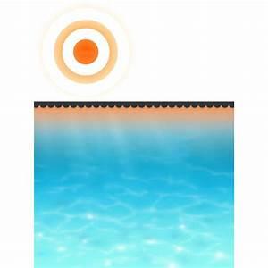 Vordach 300 X 200 : articoli per telo copripiscina solare copertura rettangolare pe 300 x 200 cm blu ~ Sanjose-hotels-ca.com Haus und Dekorationen