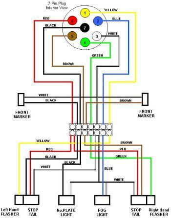 typical 7 way trailer wiring diagram