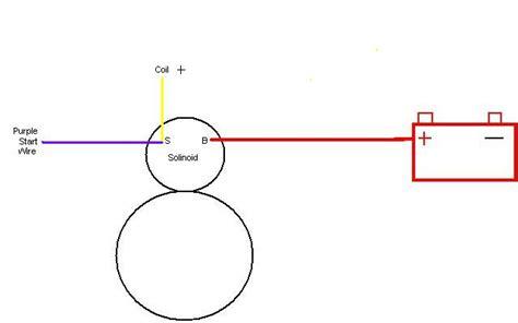 Mini Starter Wiring Diagram by Mini Starter Wiring Q Corvetteforum Chevrolet Corvette