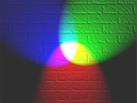 bright light computer screen rgb color model wikipedia
