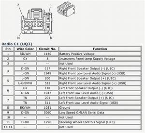 2008 Gmc Canyon Radio Wiring Diagram