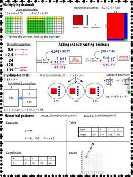 math study guide  grade  teaching  heart matters