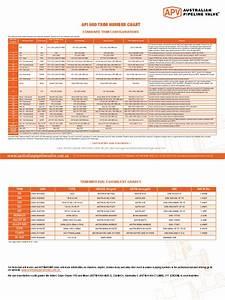 Food Nutrition Chart Pdf Trim Number Chart Api Valve Corrosion Materials
