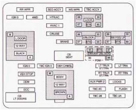 2003 Tahoe Trailer Wiring Diagram by Chevrolet Tahoe 2003 Fuse Box Diagram Auto Genius