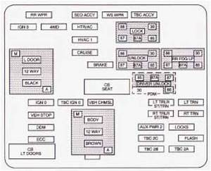 Chevrolet Tahoe  2003   U2013 Fuse Box Diagram
