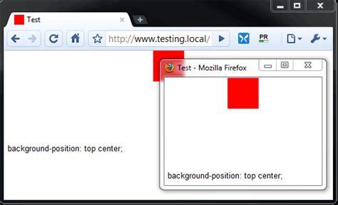 div text color css center background images delhi ka lal qila image