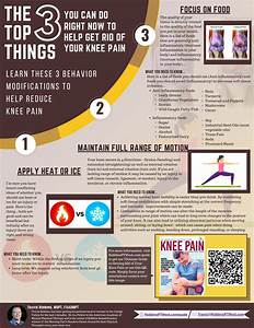 Knee Pain Infographic