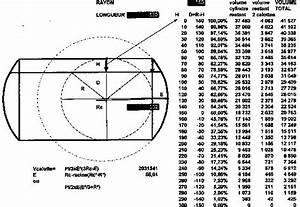 Calcul Volume Litre : calcul de volume de citerne exercice de math matiques de ~ Melissatoandfro.com Idées de Décoration
