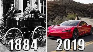 Evolution Of Electric Cars 1884-2019 History