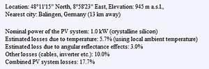 Gesamtleistung Berechnen : pvgis das optimale tool f r ihre ertragsermittlung ~ Themetempest.com Abrechnung