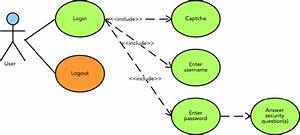 Use Case Diagram For Login Page  System  Uml