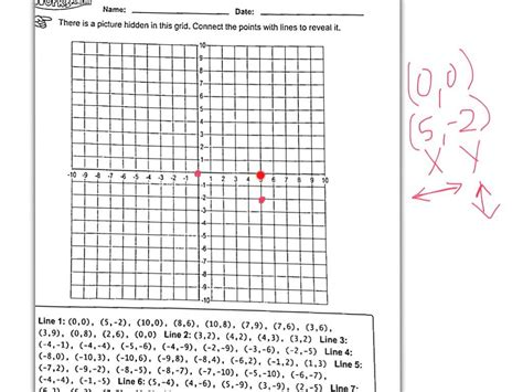 Graphing Linear Equations Worksheet Works Answers Tessshebaylo