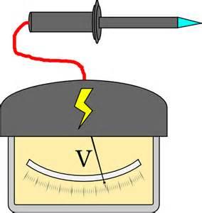 High Voltage Clip Art