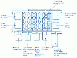 Pontiac Bonneville Ssei Auxiliary Fuse Box Block