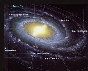 Solar Systems In Our Galaxy - Pics about space