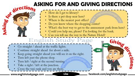 Asking Giving Directions Asking And Giving Direction In Study Page