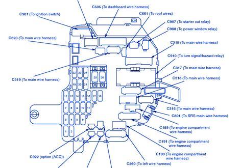 Acura Legend Fuse Box Block Circuit Breaker