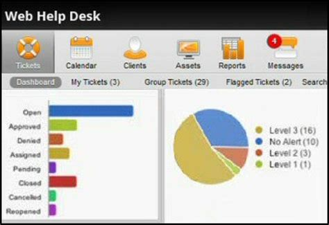 Solarwinds Web Help Desk Pricing by Review Of Web Help Desk From Solarwinds Free Trial