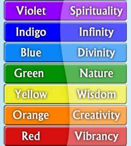 Best 25 Colors of the rainbow ideas on Pinterest