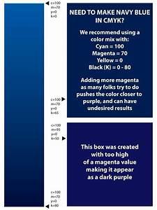 How To Print Navy : CMYK printers | Printing:Graphics ...