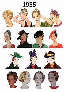 1930s Hairstyles for Women | C20 th Hair Styles & Hats ...