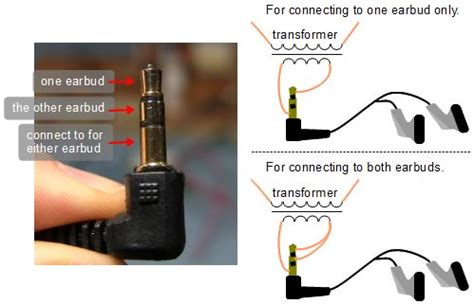 Apple Earbud Wiring Diagram by Using Earbuds Iphone Earpods With A Radio